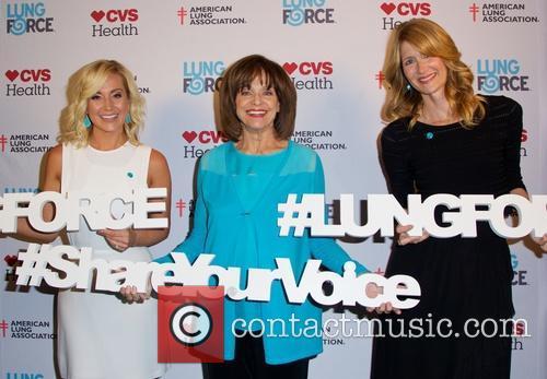 Kellie Pickler, Valerie Harper and Laura Dern 5