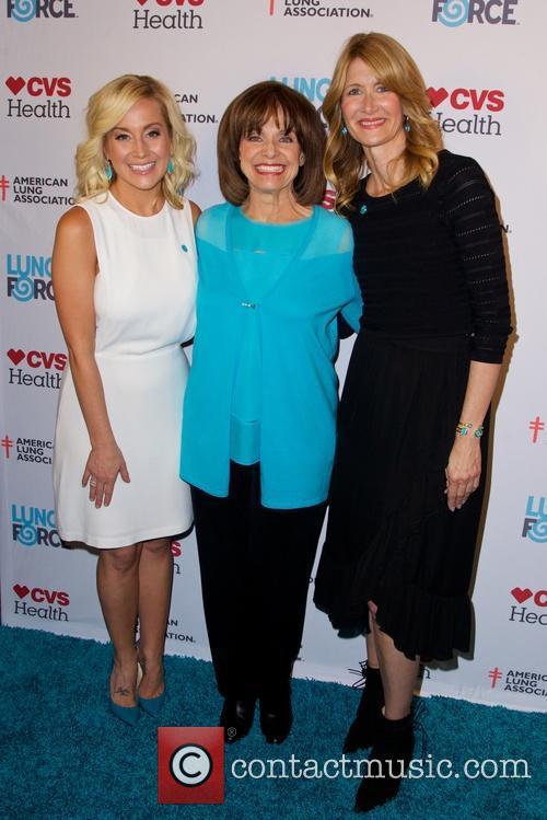 Kellie Pickler, Valerie Harper and Laura Dern